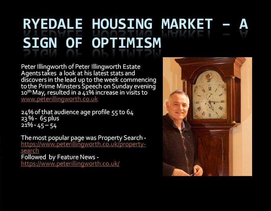 Ryedale Housing Market - A sign of optimism